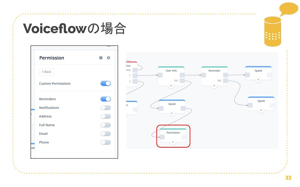Voiceflowの場合 33