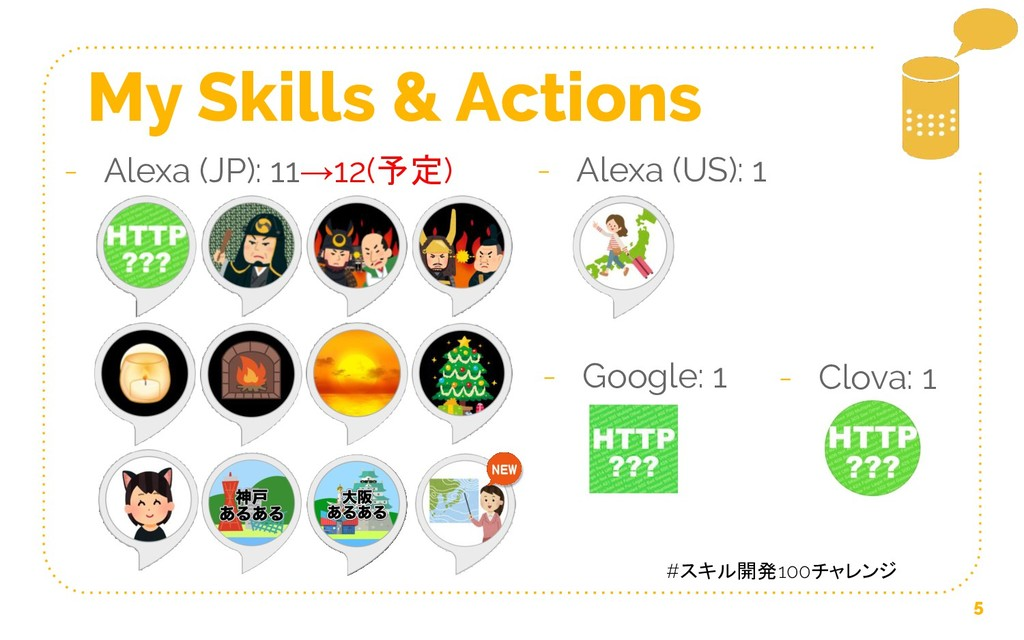 My Skills & Actions 5 - Alexa (JP): 11→12(予定) -...