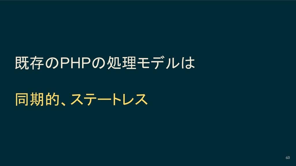 60 既存のPHPの処理モデルは 同期的、ステートレス
