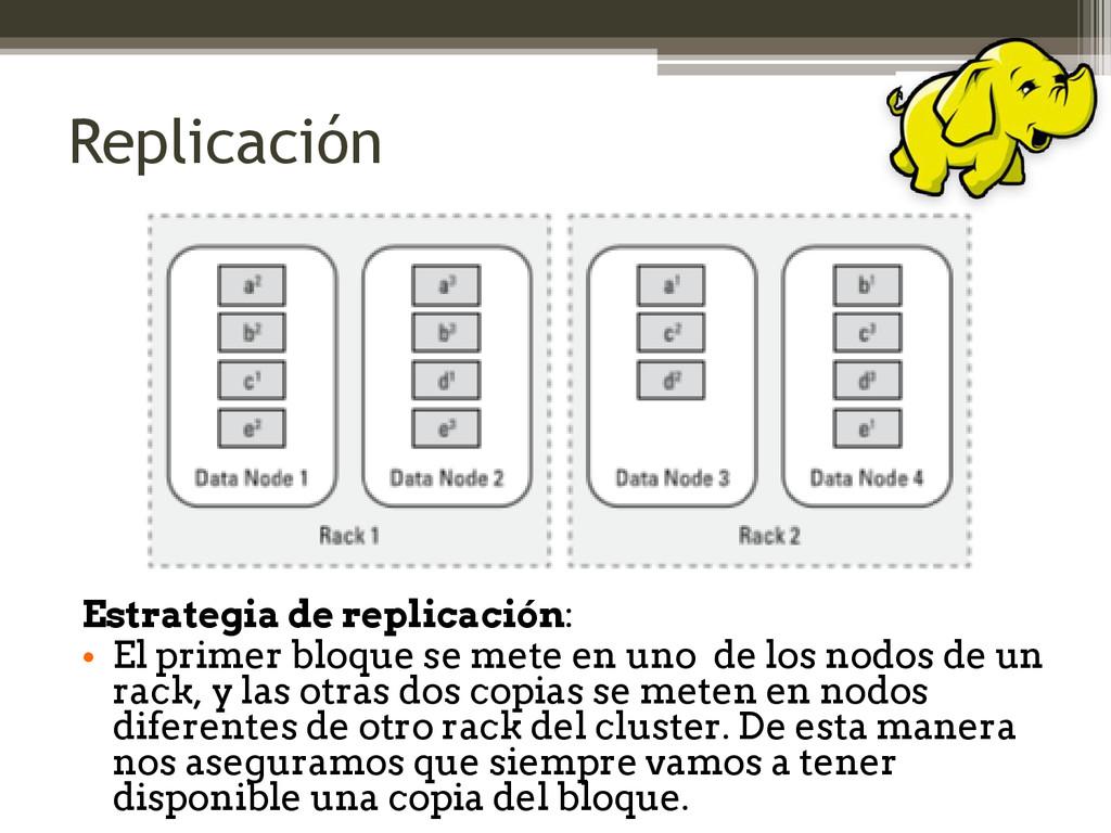 Replicación Estrategia de replicación: • El pri...