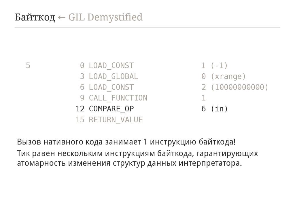 Байткод GIL Demystified ← 5 0 LOAD_CONST 1 (-1)...