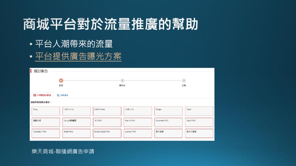 平台提供廣告曝光方案 樂天商城-聯播網廣告申請
