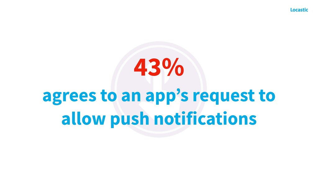 43% agrees to an app's request to allow push no...