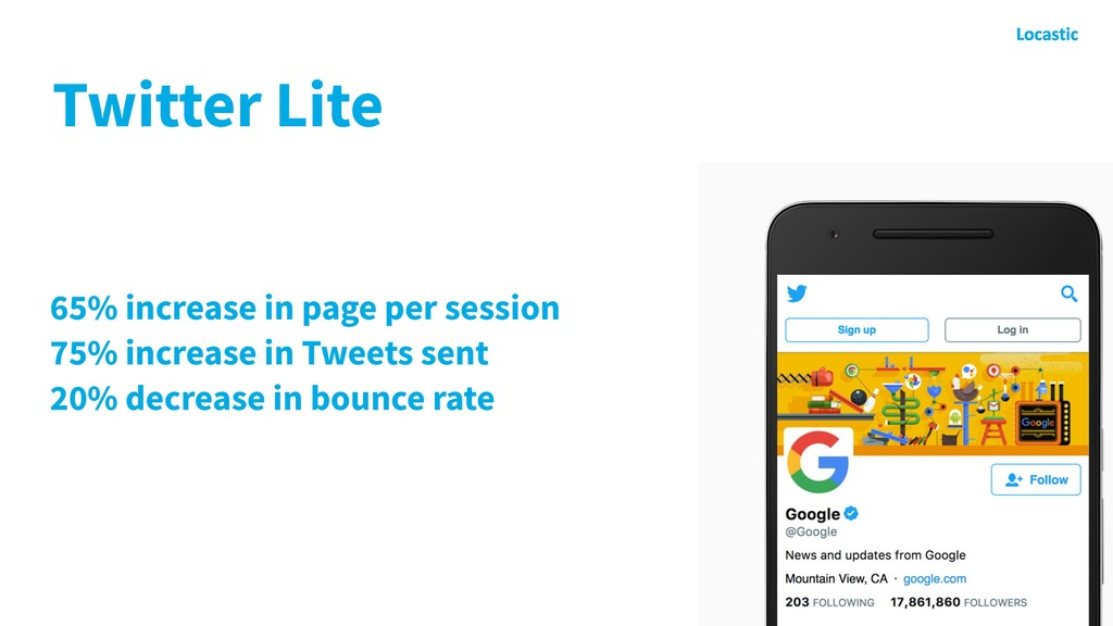 65% increase in page per session 75% increase i...