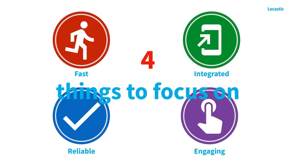 Fast Integrated Reliable Engaging 4 things to f...