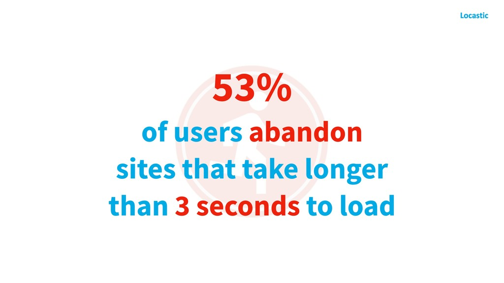53% of users abandon sites that take longer tha...