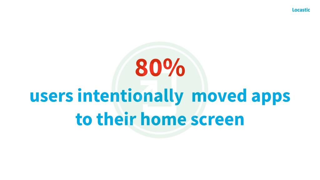 80% users intentionally moved apps to their hom...