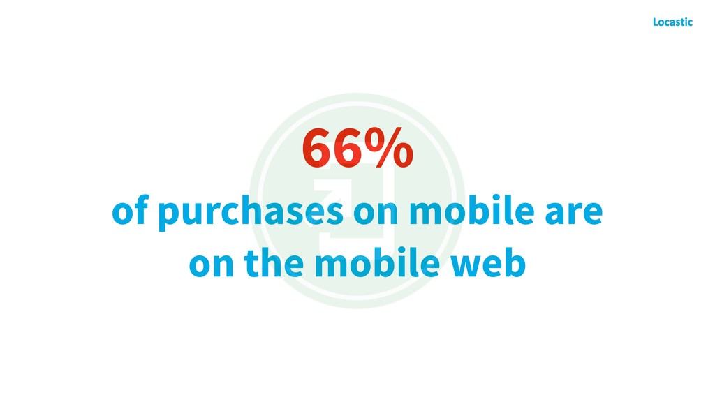 66% of purchases on mobile are on the mobile web
