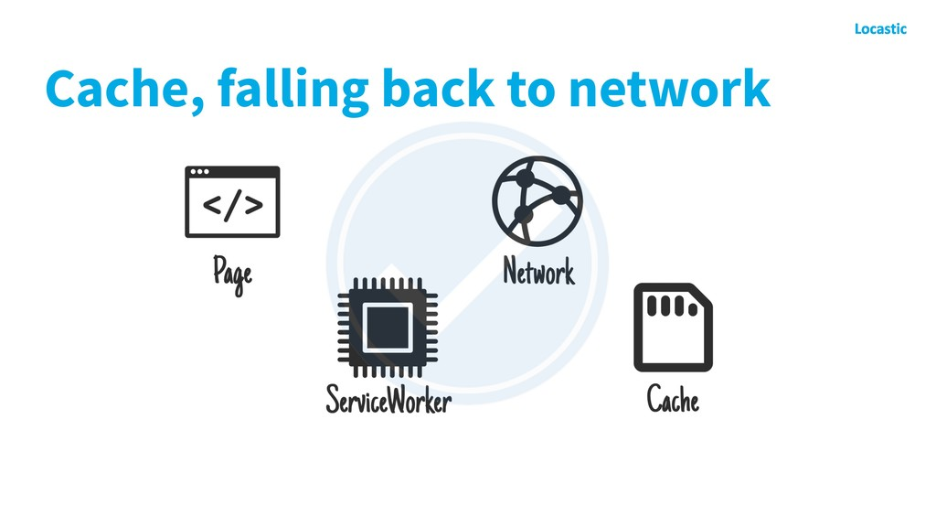 Cache, falling back to network