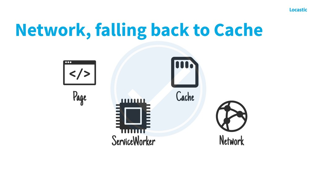 Network, falling back to Cache