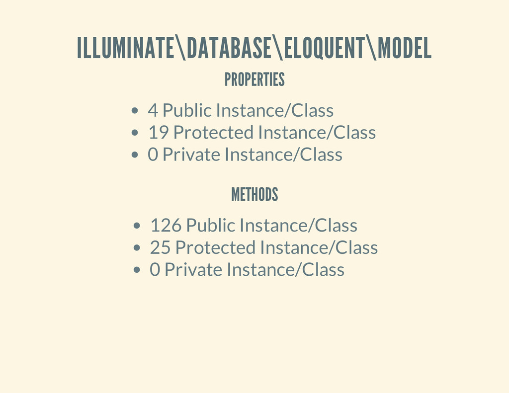 ILLUMINATE\DATABASE\ELOQUENT\MODEL PROPERTIES 4...