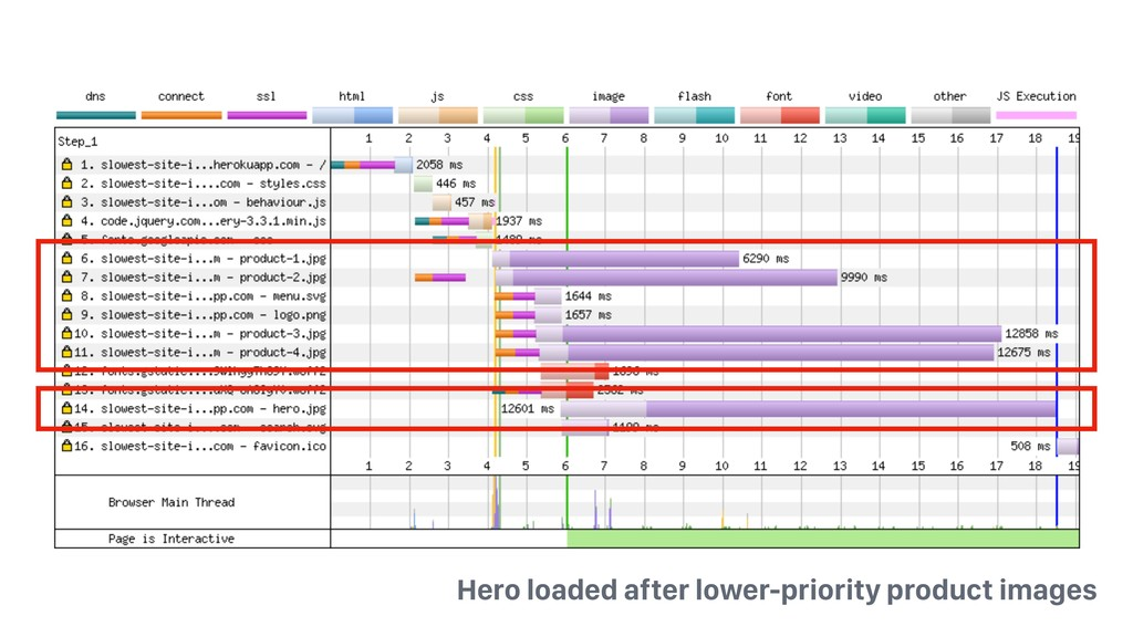 Hero loaded after lower-priority product images