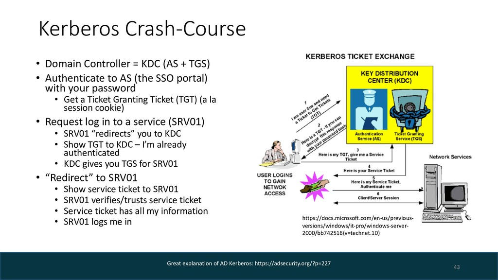 Kerberos Crash-Course • Domain Controller = KDC...