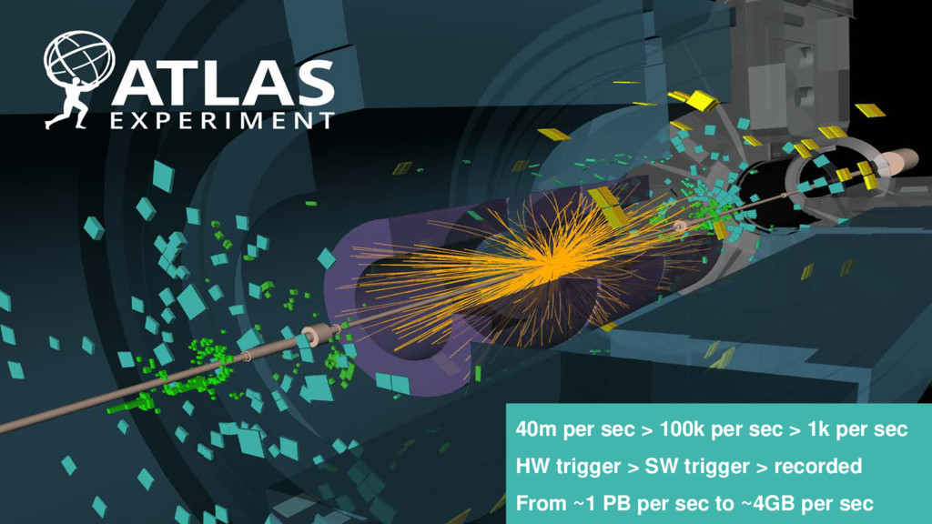 Monitoring @ CERN 7 40m per sec > 100k per sec ...