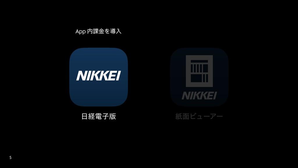 !5 ܦిࢠ൛ ࢴ໘ϏϡʔΞʔ App ՝ۚΛಋೖ