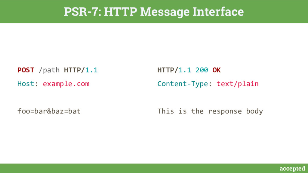 accepted PSR-7: HTTP Message Interface POST /pa...