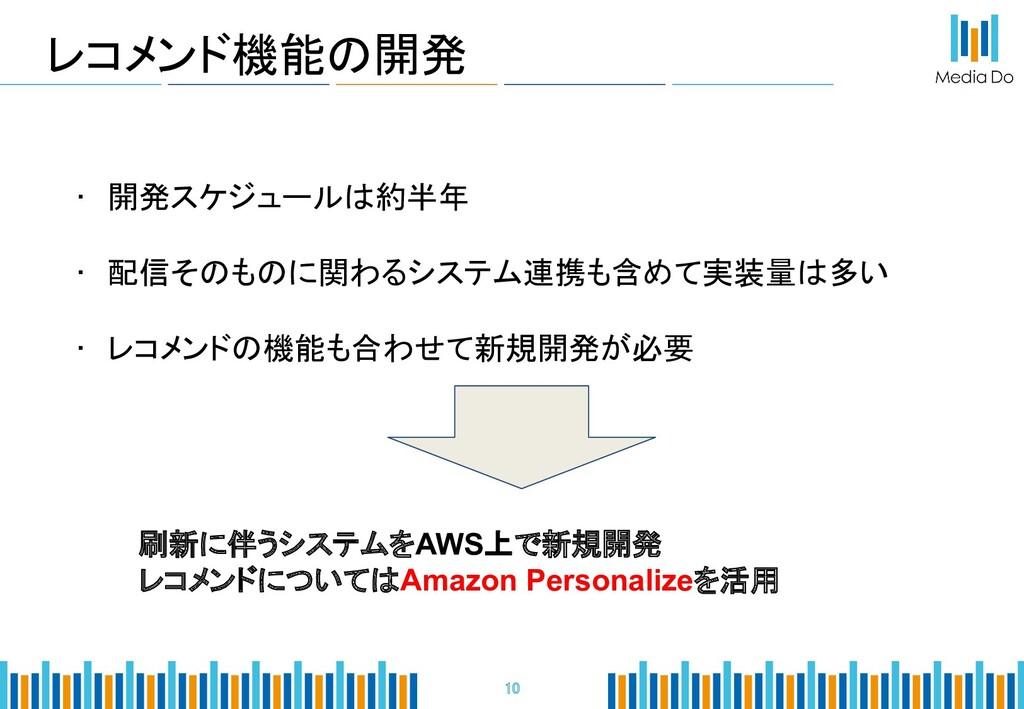 レコメンド機能の開発 10 • 開発スケジュールは約半年 • 配信そのものに関わるシステ...