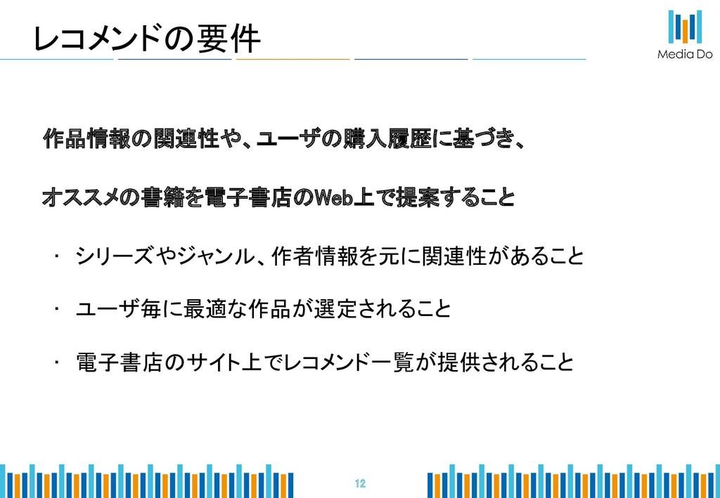 レコメンドの要件 12 作品情報の関連性や、ユーザの購入履歴に基づき、 オススメの書籍を...