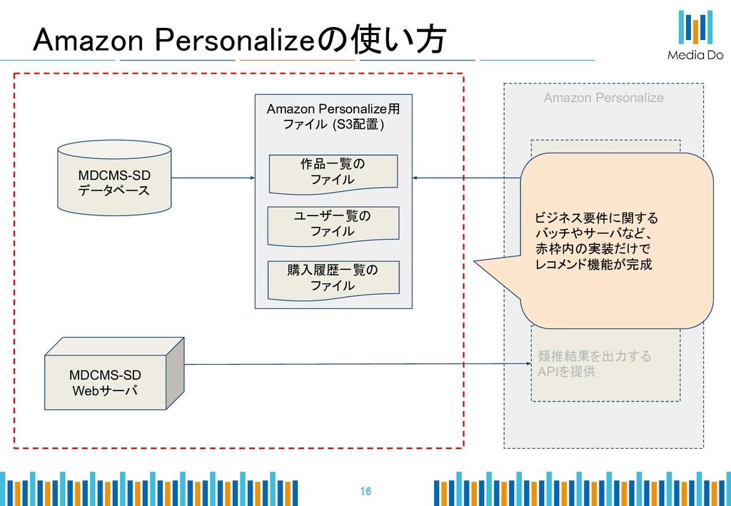 Amazon Personalizeの使い方 16 MDCMS-SD データベース Ama...
