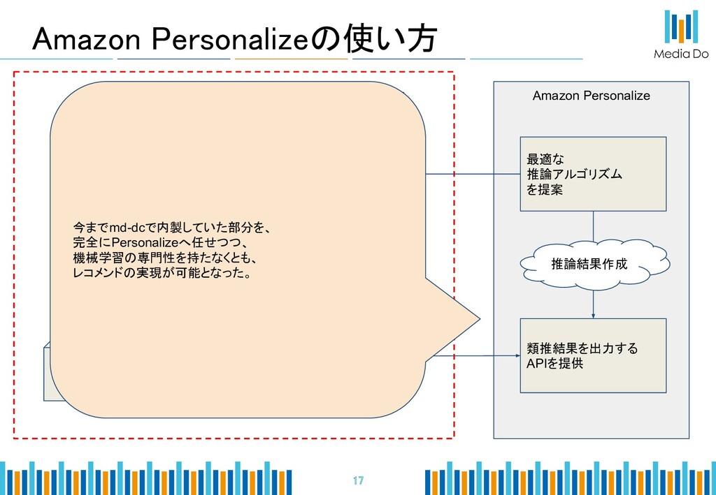 Amazon Personalizeの使い方 17 MDCMS-SD データベース Ama...
