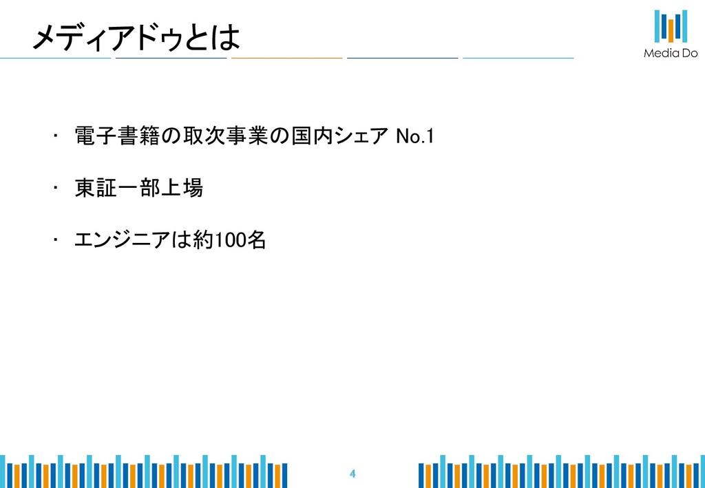 メディアドゥとは • 電子書籍の取次事業の国内シェア No.1 • 東証一部上場 • エ...