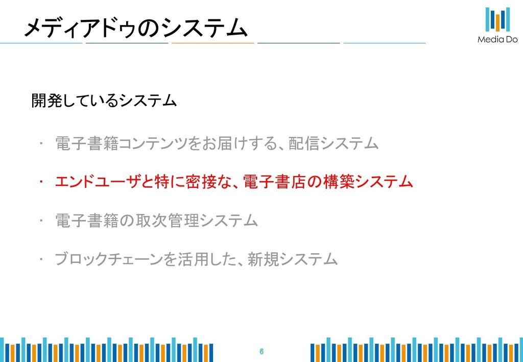 メディアドゥのシステム 開発しているシステム • 電子書籍コンテンツをお届けする、配信シス...