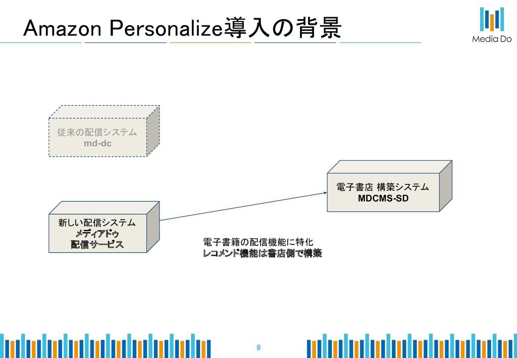 Amazon Personalize導入の背景   9 従来の配信システム md-dc...