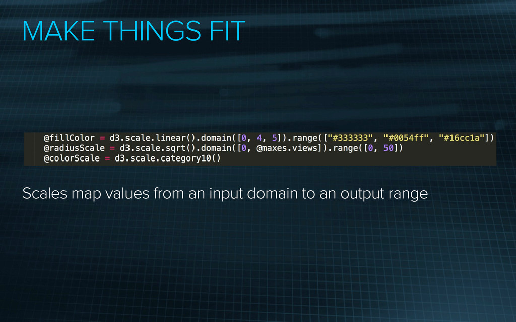 MAKE THINGS FIT Scales map values from an input...