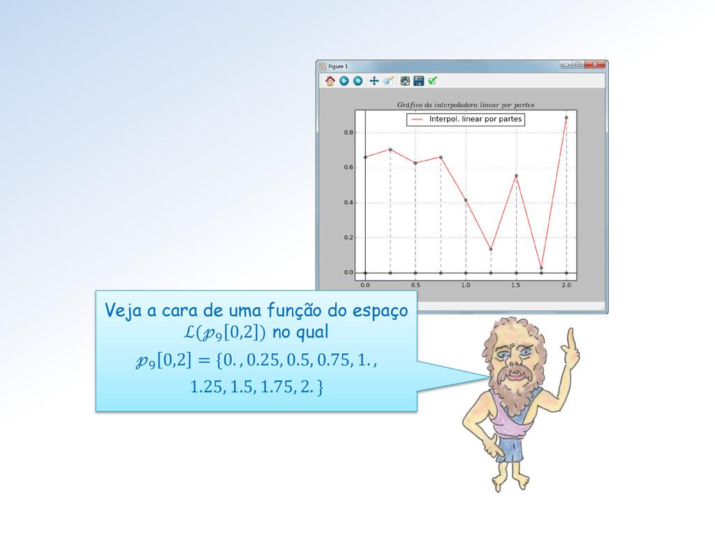 Veja a cara de uma função do espaço ℒ(9 0,2 ) n...