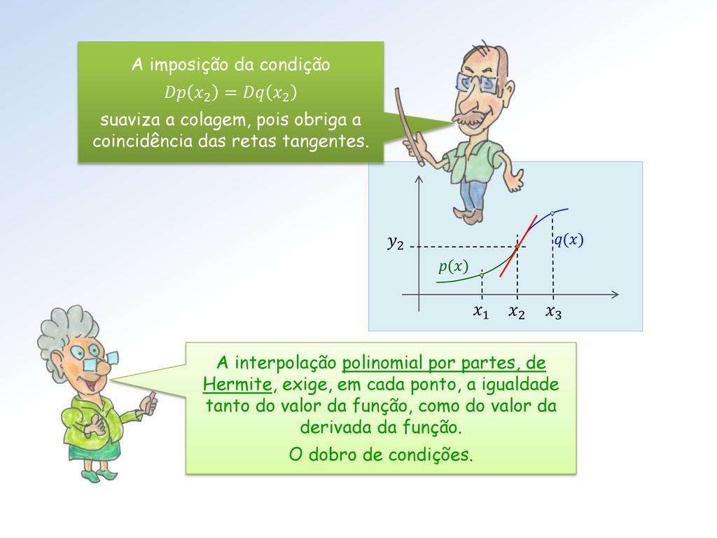 p() q() 2 2 3 1 A imposição da condição  2 =  2...