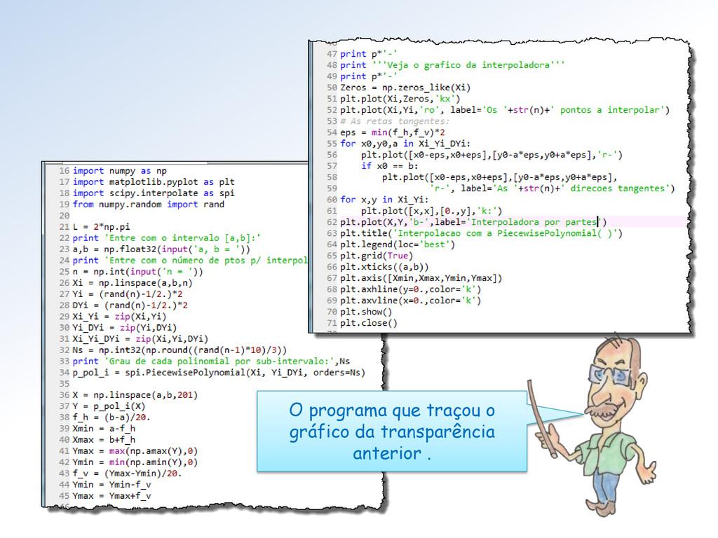 O programa que traçou o gráfico da transparênci...