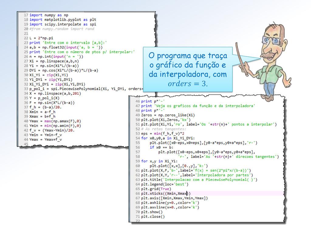 O programa que traça o gráfico da função e da i...