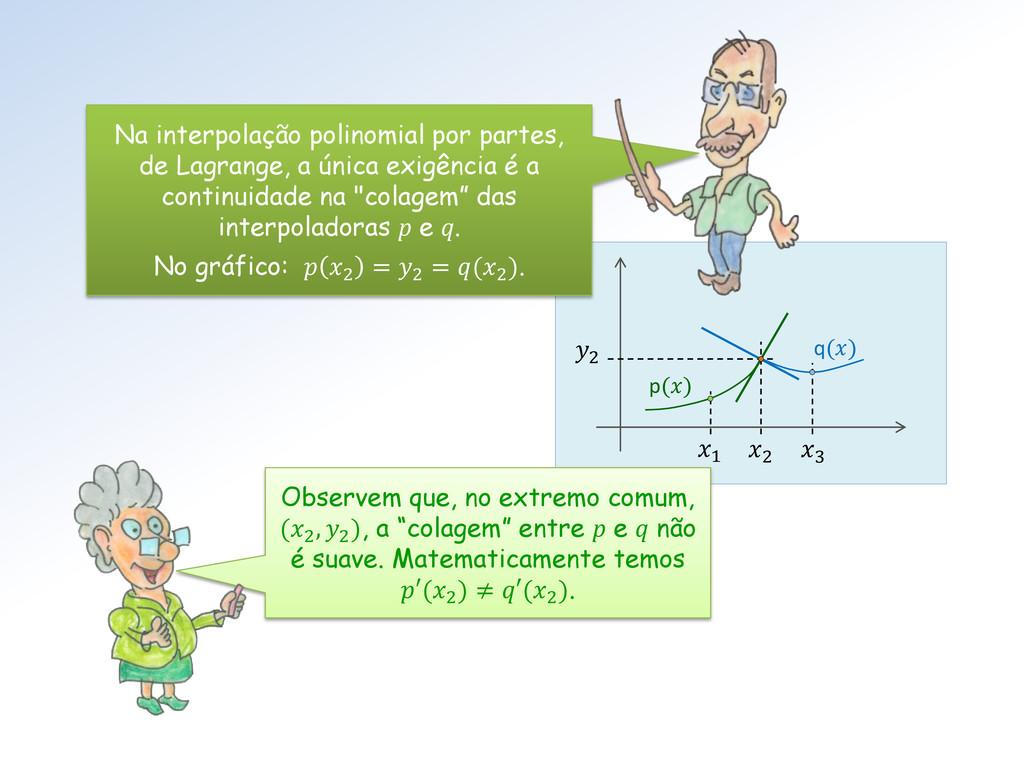 p() q() 2 2 3 1 Observem que, no extremo comum,...