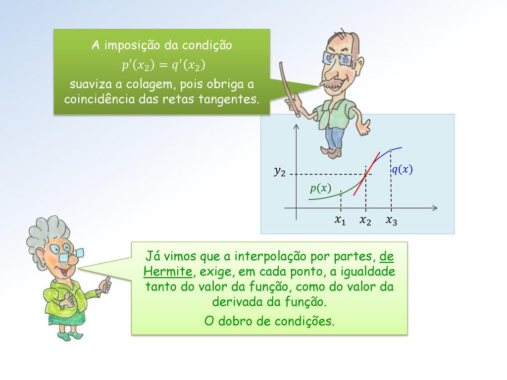 p() q() 2 2 3 1 A imposição da condição ′ 2 = ′...