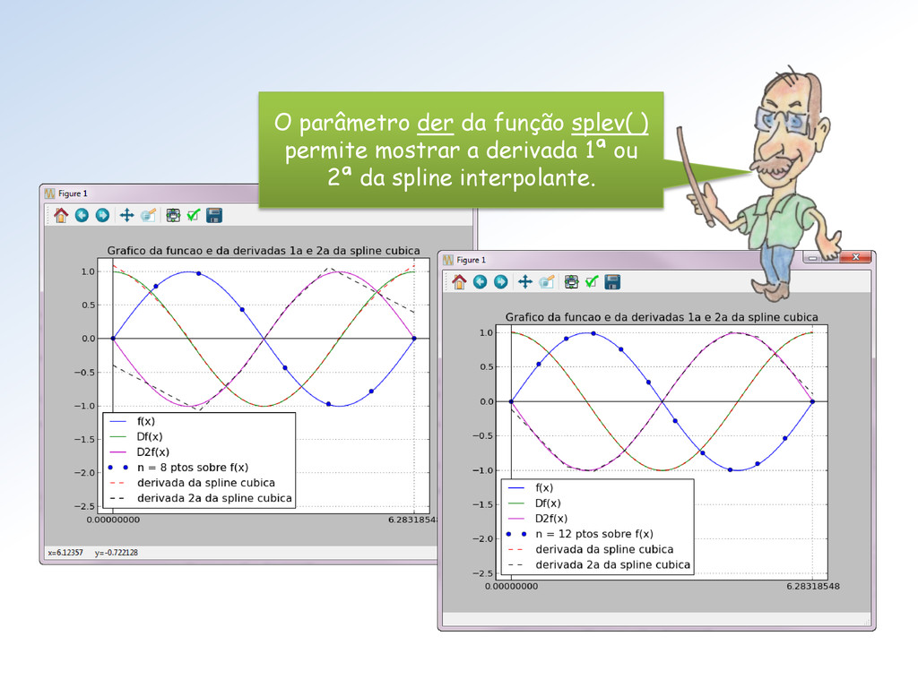 O parâmetro der da função splev( ) permite most...