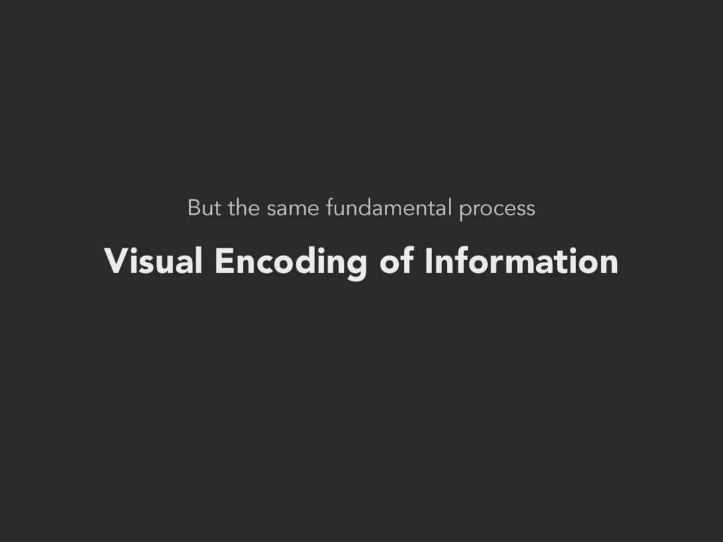 Visual Encoding of Information But the same fun...