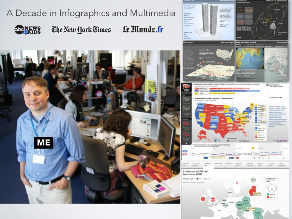 A Decade in Infographics and Multimedia ME