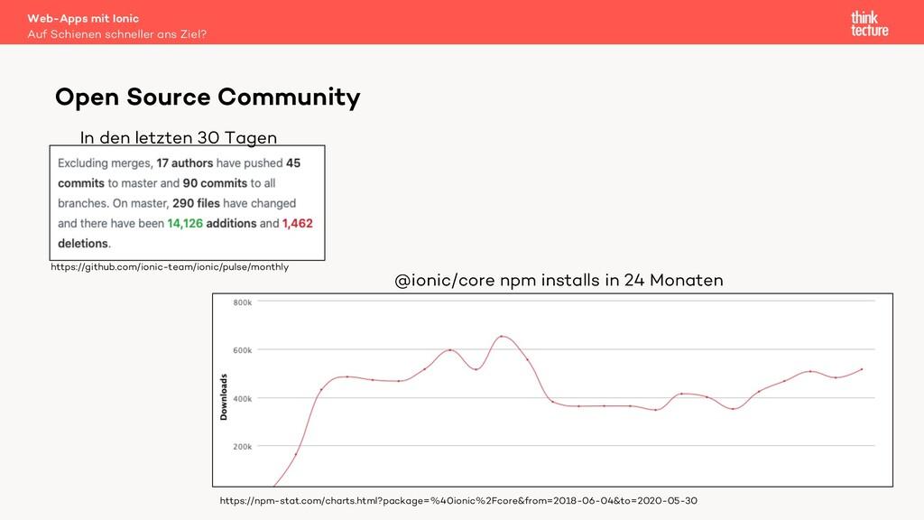 Open Source Community In den letzten 30 Tagen @...
