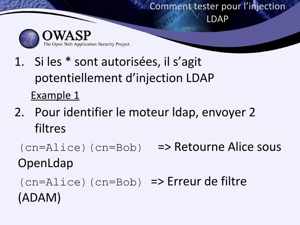 (cn=Alice)(cn=Bob) (cn=Alice)(cn=Bob)