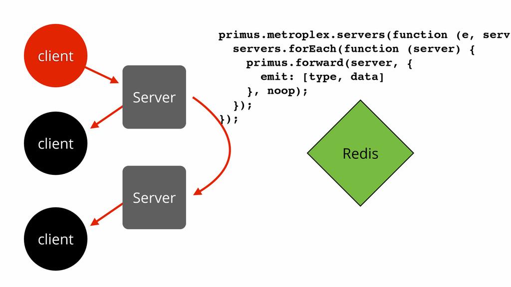 client client client Server Server primus.metro...