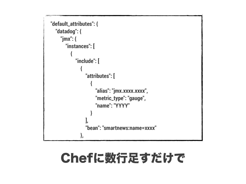 """default_attributes"": { ""datadog"": { ""jmx"": { ""..."