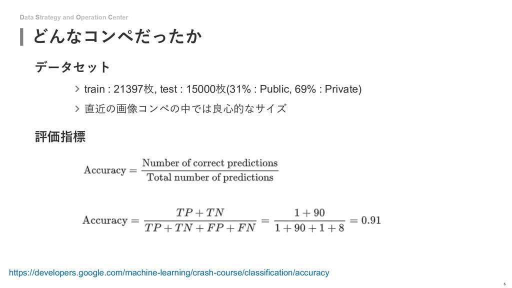 Data Strategy and Operation Center どんなコンペだったか 6...
