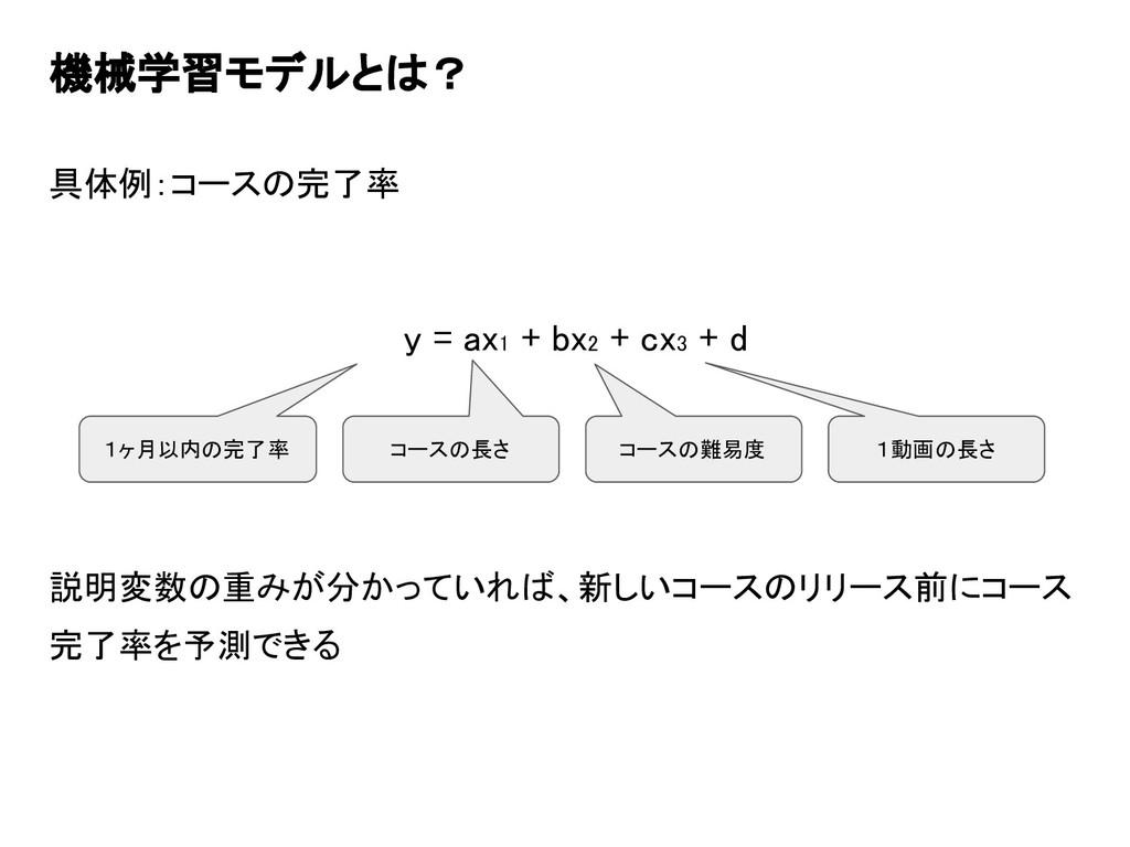 機械学習モデルとは? 具体例:コースの完了率 y = ax1 + bx2 + cx3 + d ...