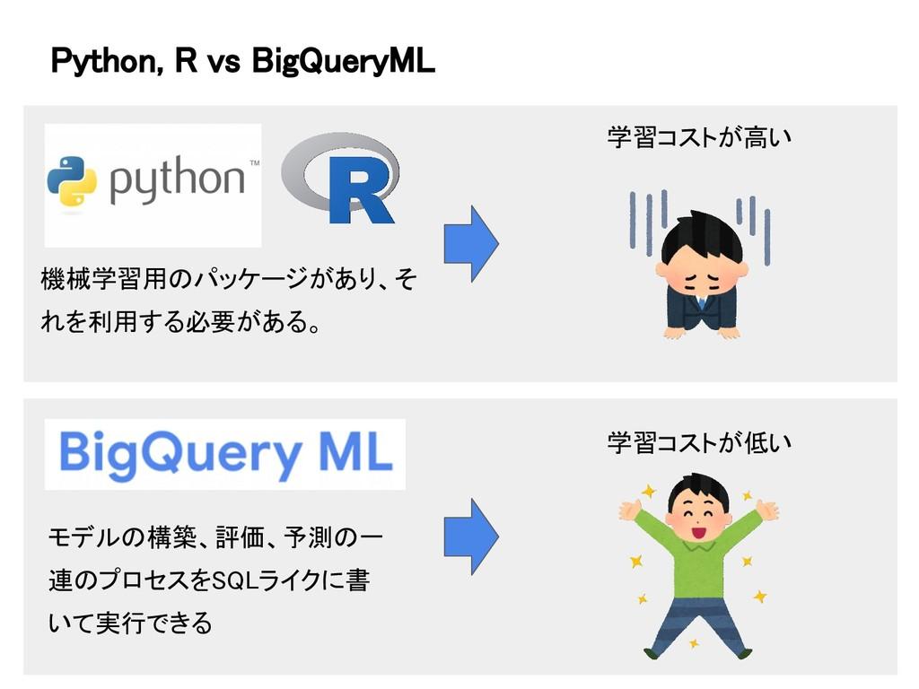 Python, R vs BigQueryML 機械学習用のパッケージがあり、そ れを利用する...