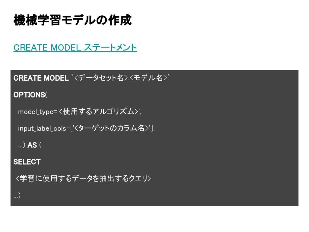 機械学習モデルの作成 CREATE MODEL ステートメント CREATE MODEL `<...