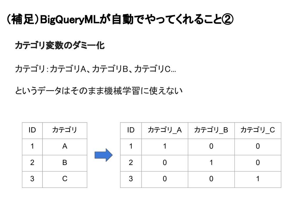 (補足)BigQueryMLが自動でやってくれること② カテゴリ変数のダミー化 カテゴリ:カテ...