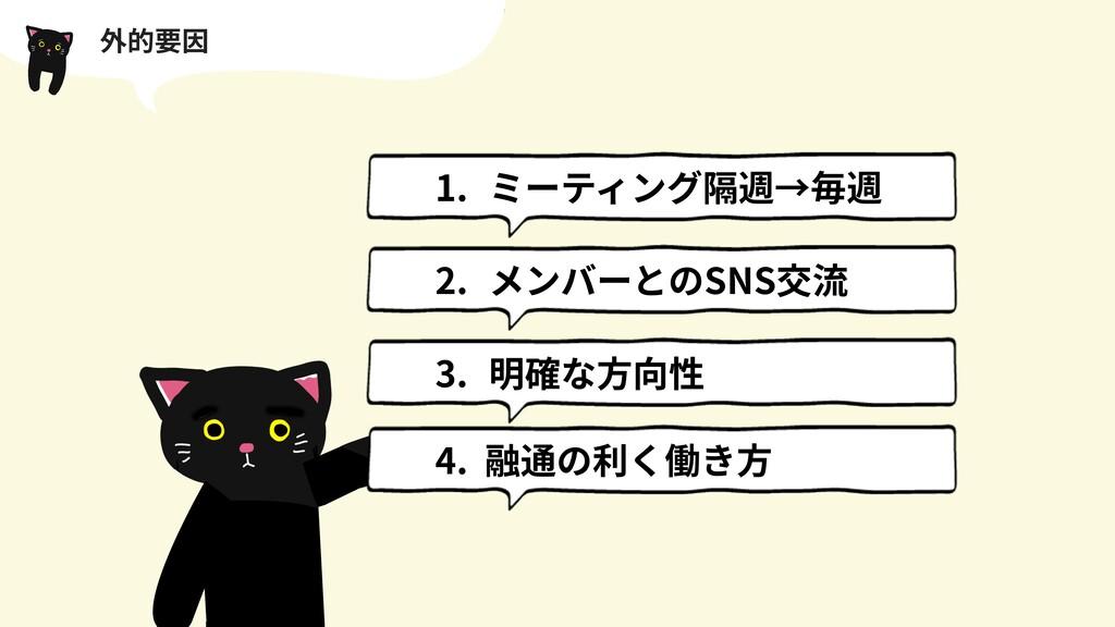 1. ミーティング隔週→毎週 2. メンバーとのSNS交流 3. 明確な⽅向性 外的要因 4....