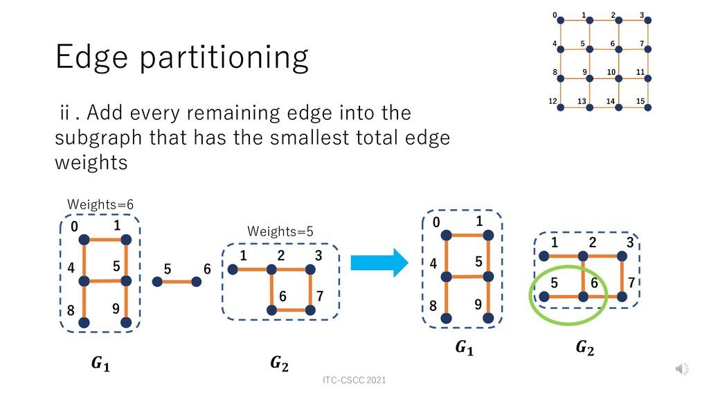 Edge partitioning 6 5 1 0 8 4 5 9 1 3 2 7 6 𝑮𝟏 ...