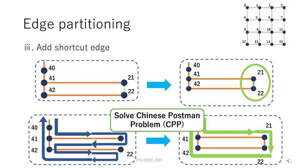 Edge partitioning ⅲ. Add shortcut edge 40 42 41...
