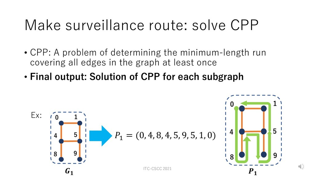 Make surveillance route: solve CPP • CPP: A pro...